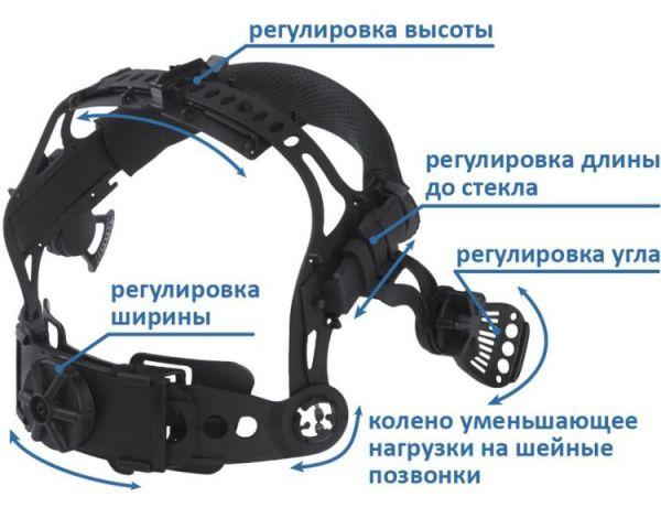 Маска сварщика хамелеон VITA TIG 3-A TrueColor (цвет синий)
